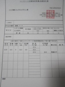 圧縮強度試験(ベース部1週)